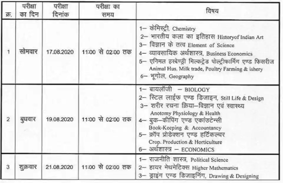 MPBSE Class 12 Special Exams Dateshet released