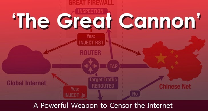 great-cannon-ddos-attack-software-download