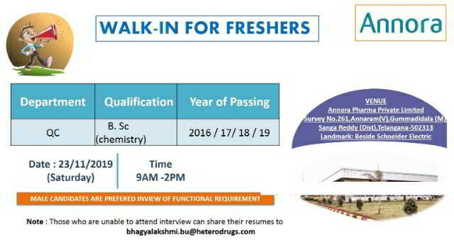 Annora Pharma walk-in interview for Freshers on 23rd Nov' 2019