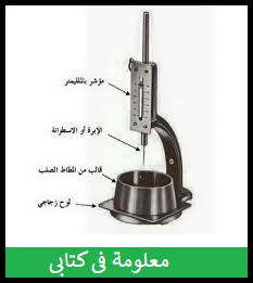 Vicat device