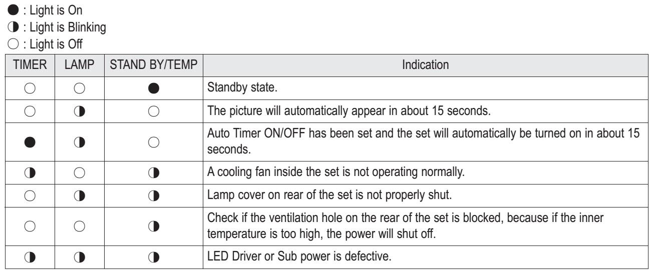 Samsung Dlp Lamp Light Flashing