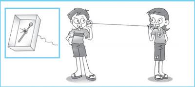 Energi Bunyi, Materi IPA Kelas 4 SD
