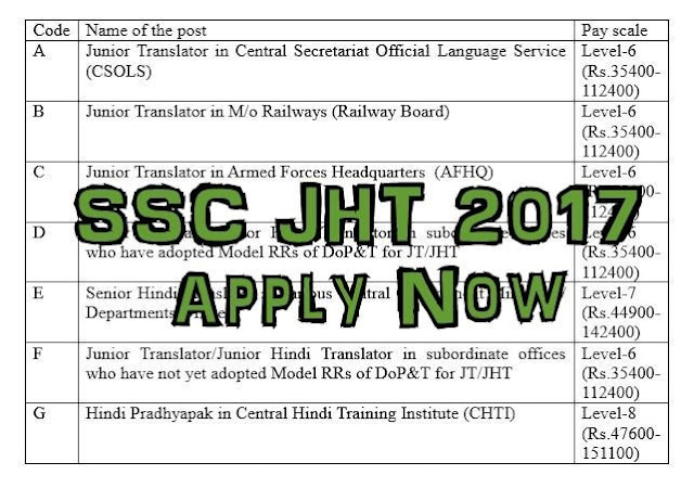 SSC JHT Recruitment 2017: Apply Now- SSCOfficer