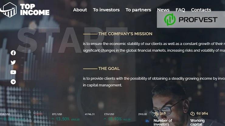 Top Income обзор и отзывы HYIP-проекта