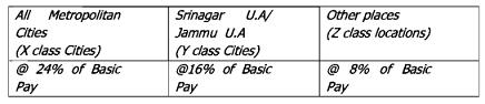 JKSSB HRA Rates