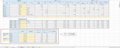 ダメージ計算シート ダメージ計算欄