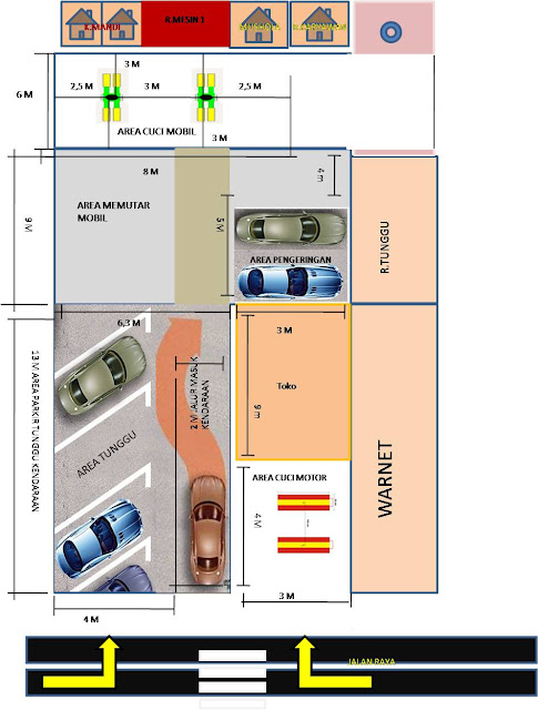 Desain Tempat Cuci Mobil Sederhana : desain, tempat, mobil, sederhana, Denah, Cucian, Mobil, Populer