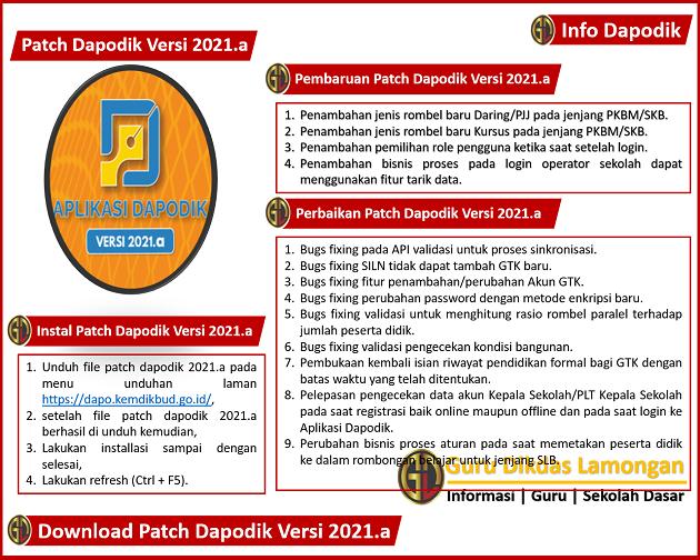 Download Patch Dapodik Versi 2021.a
