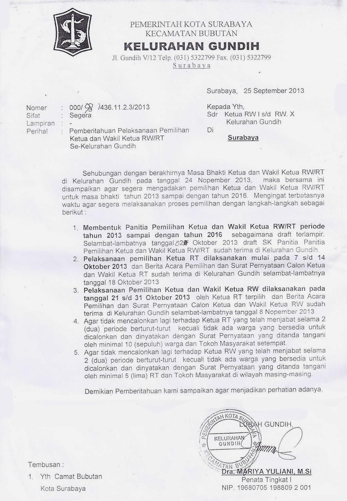 Kim Gundih Sejahtera Pemilihan Ketua Wakil Ketua Rw Rt