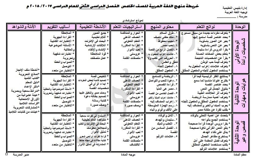 خريطة منهج اللغة العربية للصف الخامس الابتدائى الترم الثانى 2018