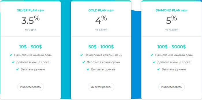 Инвестиционные планы Zularix 1