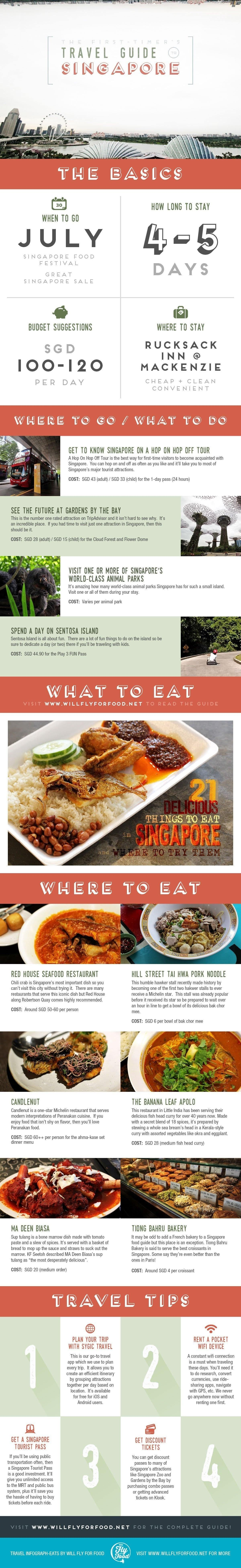 Travel Guide to Singapore #Infographic