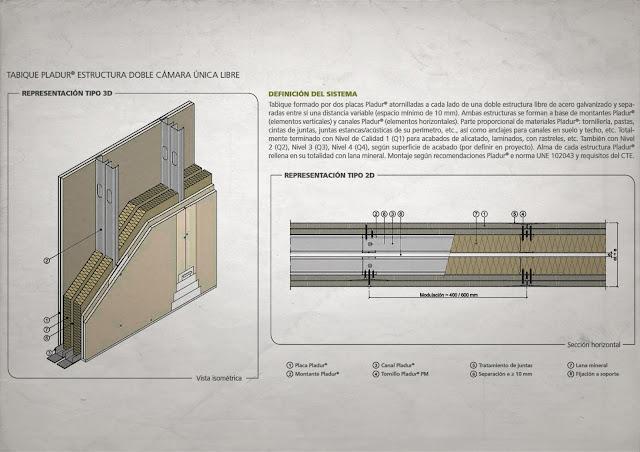 LACAL arquitectura. Arquitectos Granada. Javier Antonio Ros López, arquitecto. Daniel Cano Expósito, arquitecto. Sistema de tabiquería de Cartón Yeso