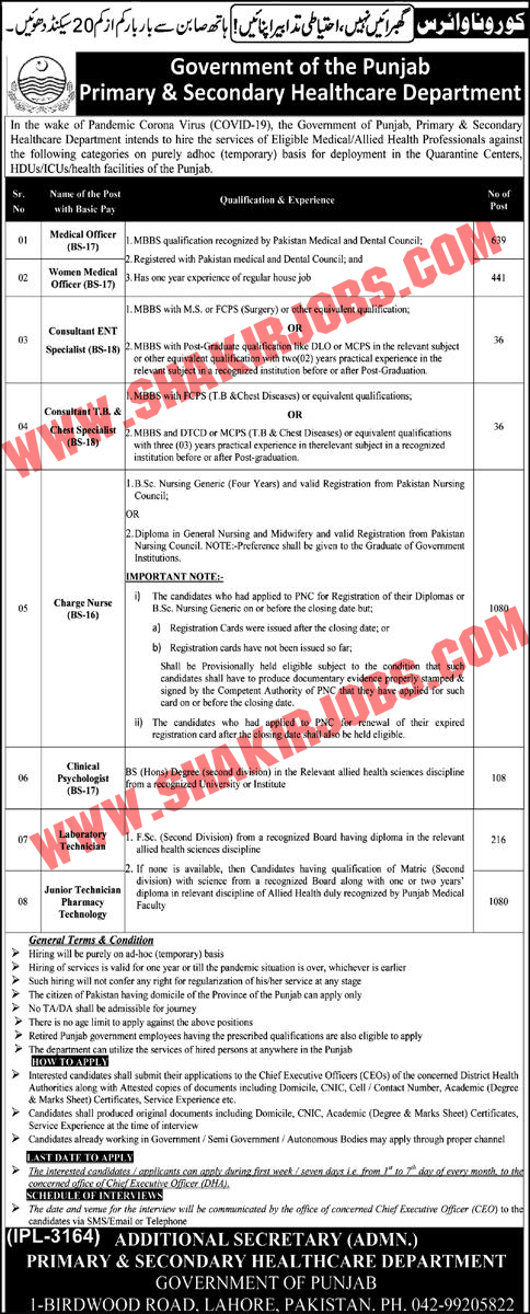 Health Department Jobs 2020 Apply Now