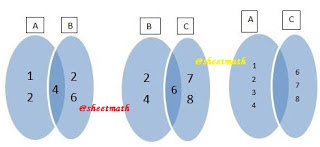 diagram ven