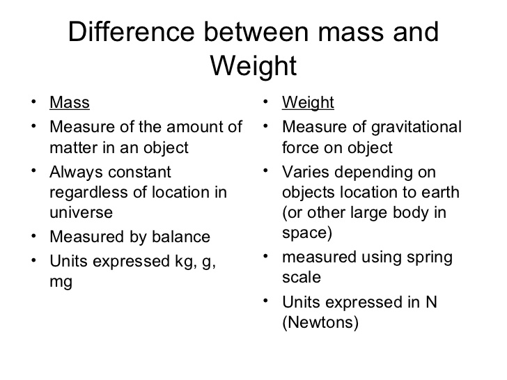 Image result for mass and weight difference