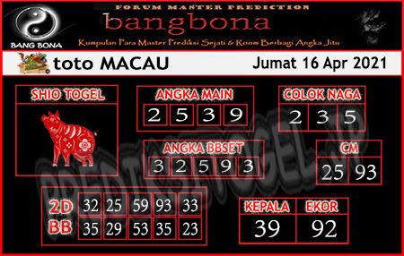 Prediksi Bangbona Toto Macau Jumat 16 April 2021