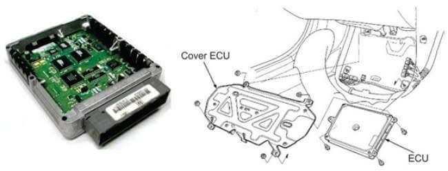 Contoh Gambar ECU pada Mobil