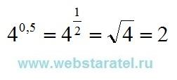 4 в ноль пятой степени. 4 в степени одна вторая. Квадратный корень из четырех. Математика для блондинок.