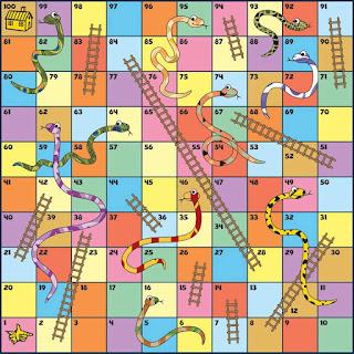 Download Permainan Edukatif Ular Tangga (Snake and Ladder Game)