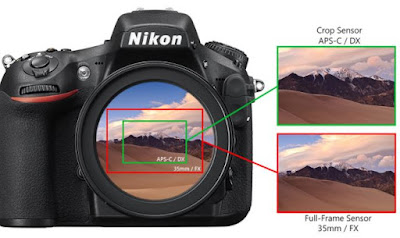 Pengertian Crop Factor (Sumber :photographylife.com)