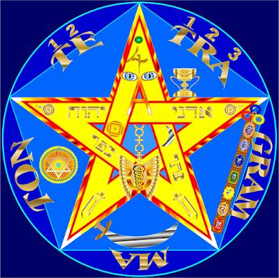 el-pentagrama-esoterico-denominado-pentalfa-o-pentaculo-o-pentagram