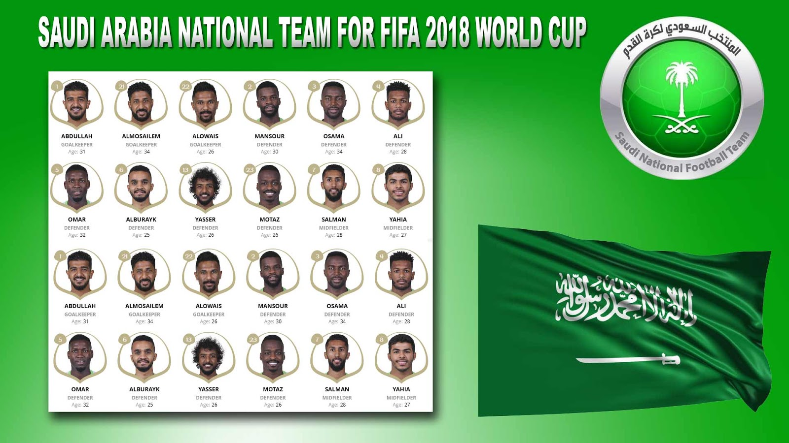 Squad List of Team Saudi Arabia at FIFA 2018 World Cup