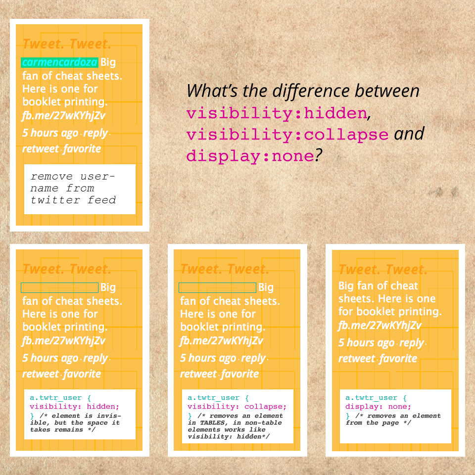 c2m's Marketing Matters: CSS Tip: The Difference Between