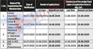 jkpsc, jkpsc 2020,jkpsc recruitment 2020,jkpsc news, jkpsc kas 2020 notification, exams under jkpsc