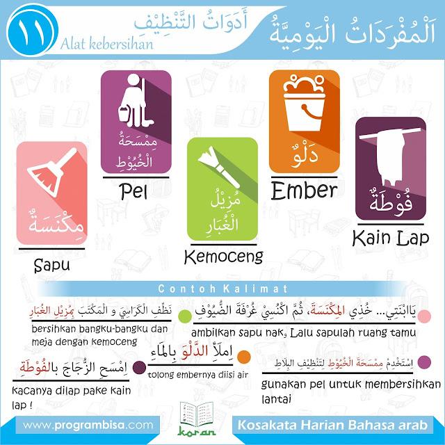 Image Result For Kosa Kata Bahasa Arab Di Dapur
