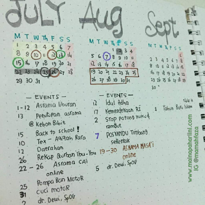 bullet journal idea indonesia future log