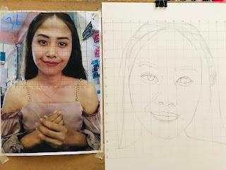 การวาดภาพเหมือนเบื้องต้น พื้นฐานการวาดภาพเหมือน