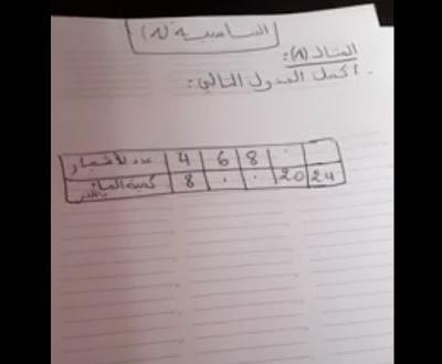 شرح مبسط لدرس التناسبية للسنة الرابعة و الخامسة ابتدائي