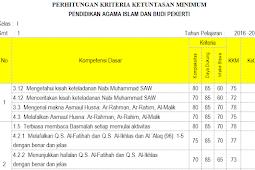 KKM Pendididikan Agama Islam Kurikulum 2013 Revisi 2016 Untuk Sekolah Dasar