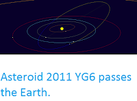 http://sciencythoughts.blogspot.co.uk/2016/12/asteroid-2011-yg6-passes-earth.html
