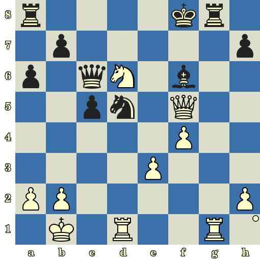 Quiz du jour sur les échecs : les Blancs jouent et matent en 7 coups