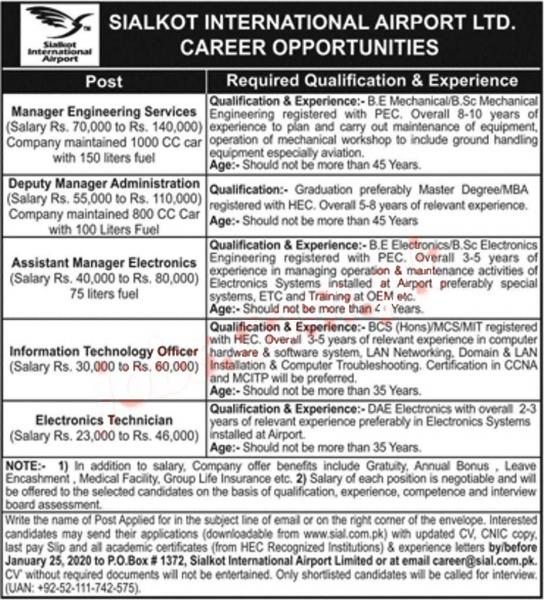 Jobs in Sialkot  International Airport Limited 2020