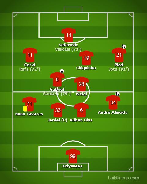 Benfica vs Boavista - Liga NOS 2019/20