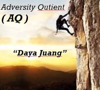 Apa itu Adversity Qutient ( AQ ) ?