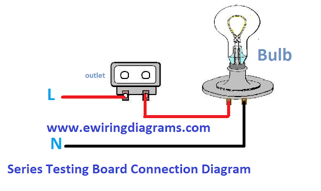 Series Testing Board Connection