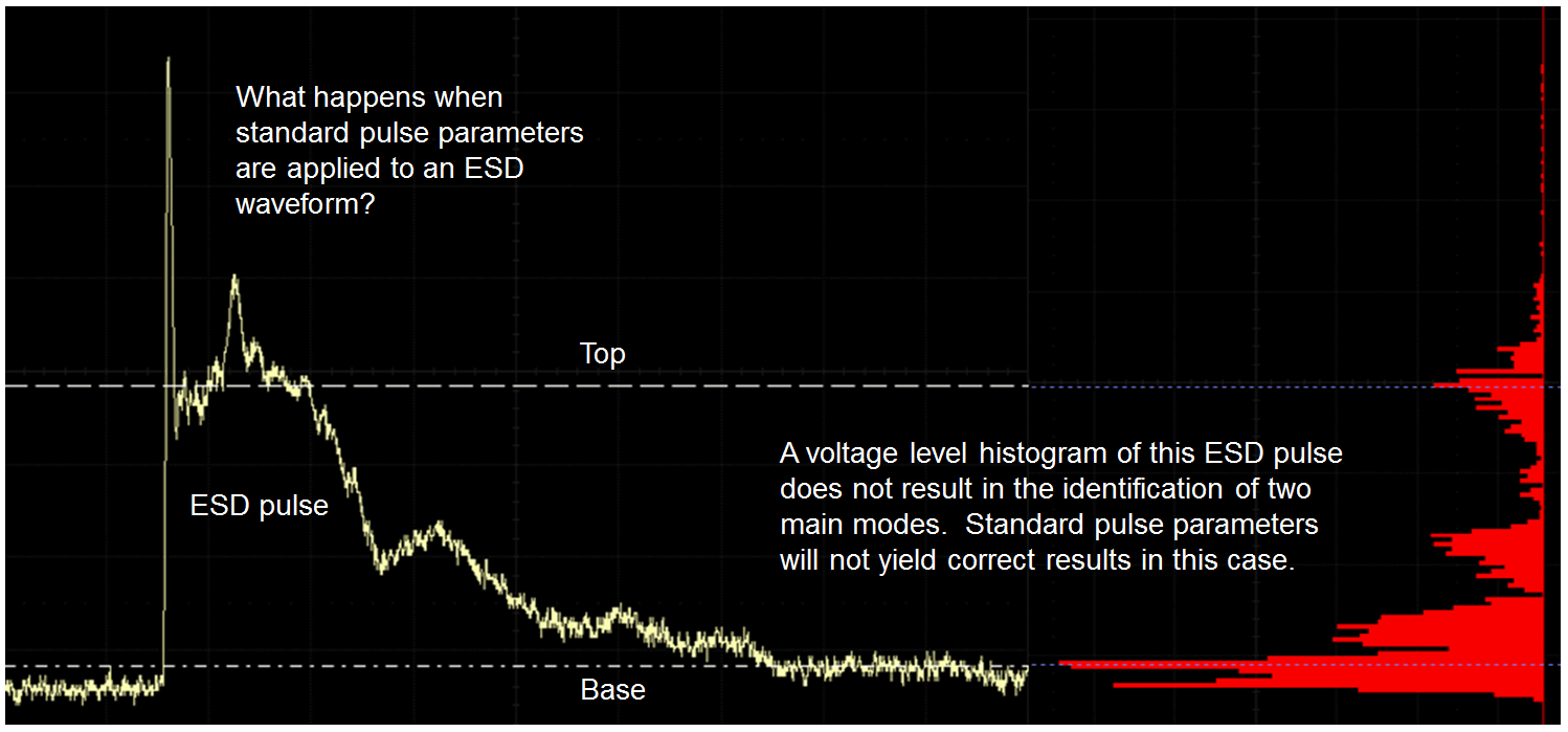 Test happens teledyne lecroy blog why ieee 39 s pulse for Ieee definition