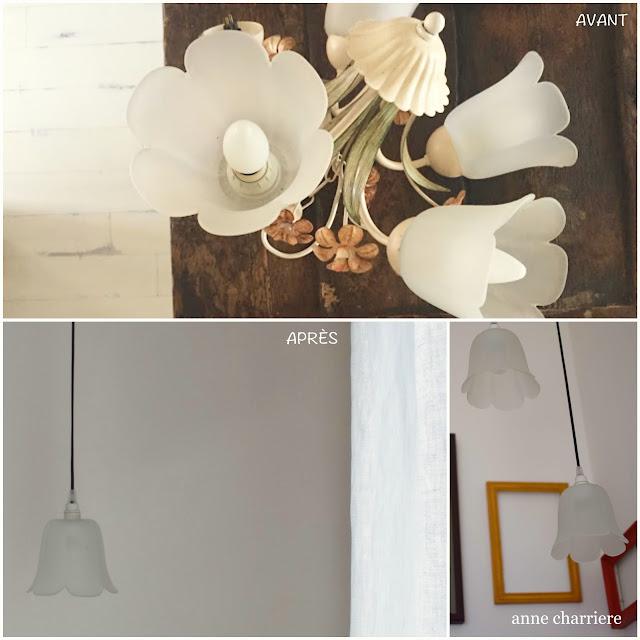 www.annecharriere.com, decorer chambre, peinture de lait, peinture craie, recycler,
