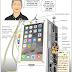 Imágenes de domingo (XX)El iPhone para contentar a todos