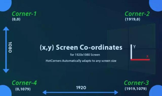 Cara Mendapatkan macOS Hot Corners Di Windows 10