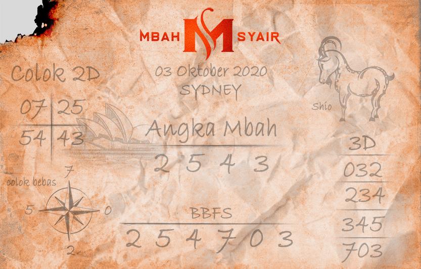 Prediksi Syair Sydney 3 Oktober 2020 - KERATON4D