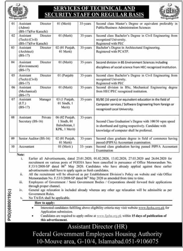 Federal Government Employees Housing Foundation Management Posts 2020 for Assistant Director, Assistant Manager IT, Assistant Private Secretary, Accountant & more