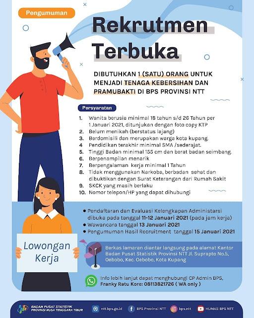 loker bps seluruh indonesia, lowongan kerja terbaru, lowongan kerja di indonesia