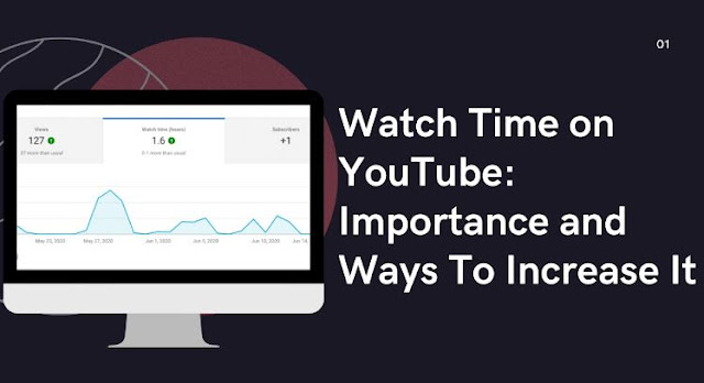 watch time on youtube importance ways increase watching length video views quality