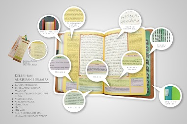 7 Sebab Al Quran Humaira Patut Anda Miliki Sebagai Al Quran Terjemahan Kegemaran Anda