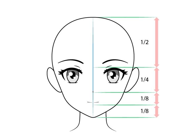 Proporsi gambar wajah anime